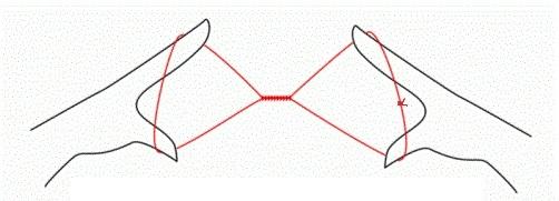 depilacion con hilo